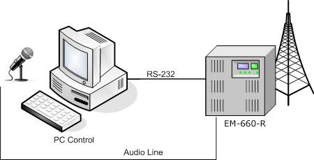 tl600t02l - Software
